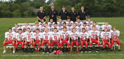 7th Grade 2013